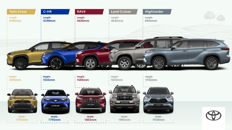 All-new Yaris Cross Extends Toyota's Market-leading Hybrid Electric SUV Line-up